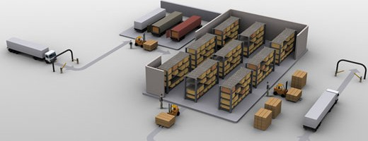WAREHOUSE MANAGEMENT SYSTEMS – Software pentru depozite